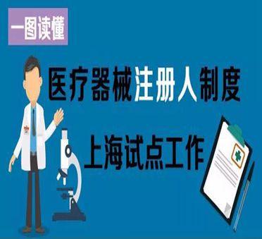 重磅!一图读懂医疗器械注册人制度上海试点工作